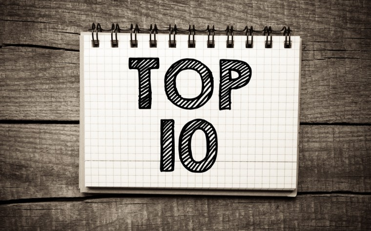 top 10 viewed articles of 2015